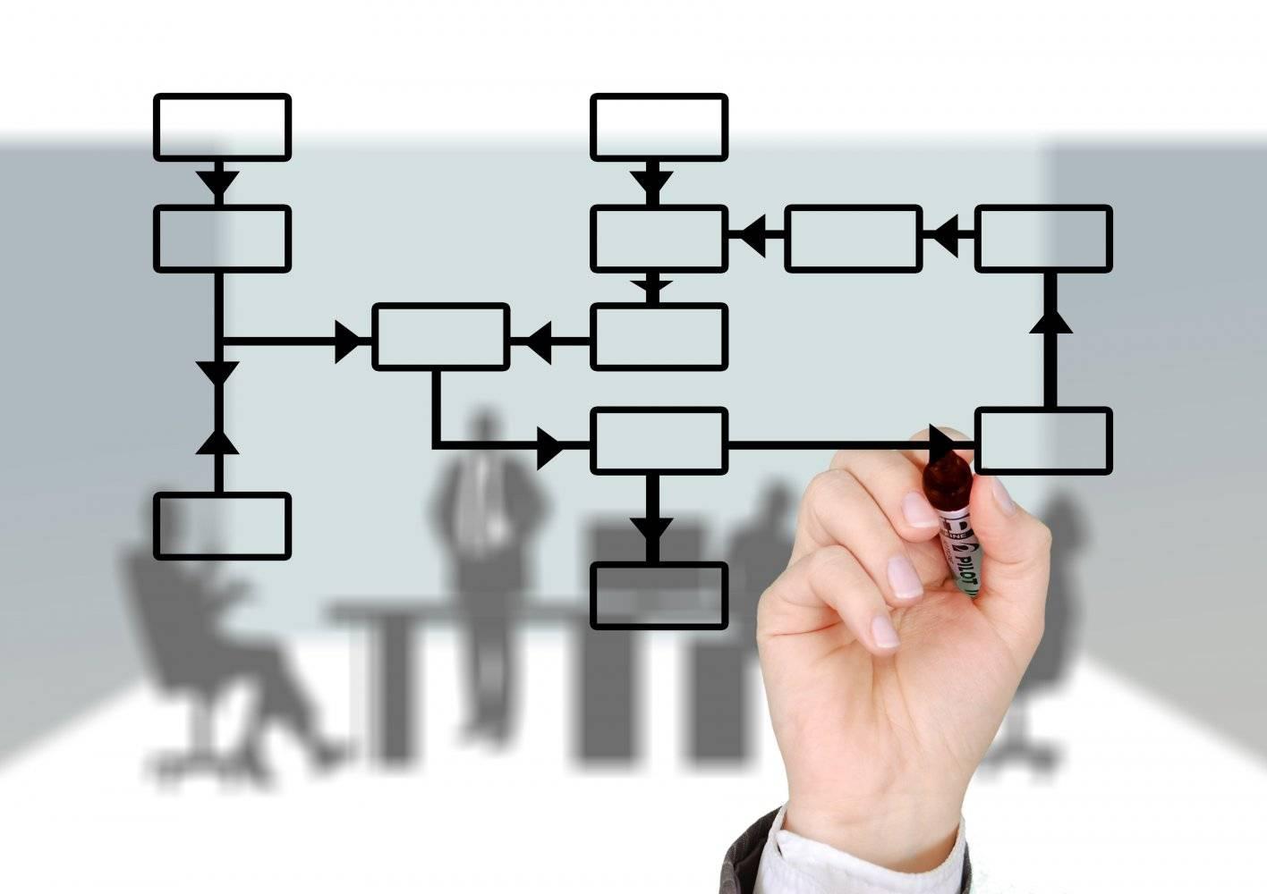 blog-susan-business-process-6-april.jpeg